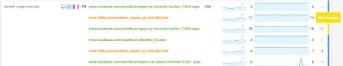 outil SEO en ligne Suivi de Positionnement Google