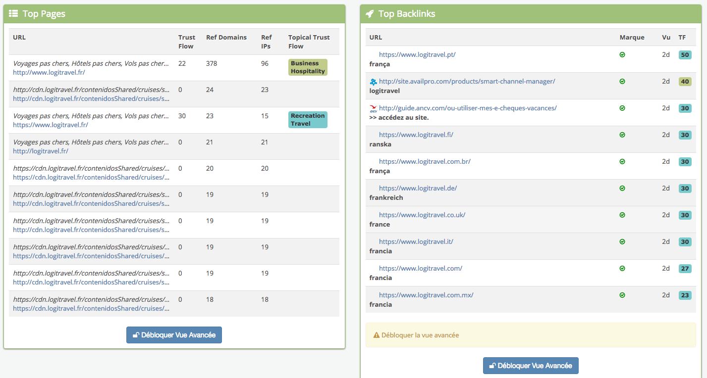referring domains, Trust Flow via Seobserver